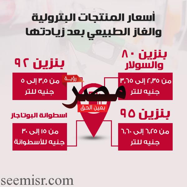 قائمة اسعار البنزين