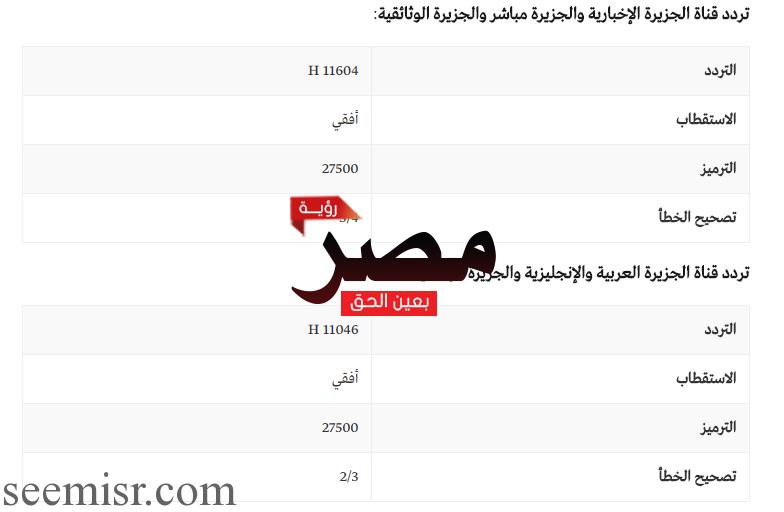 تردد قناة الجزيرة على عرب سات (بدر)