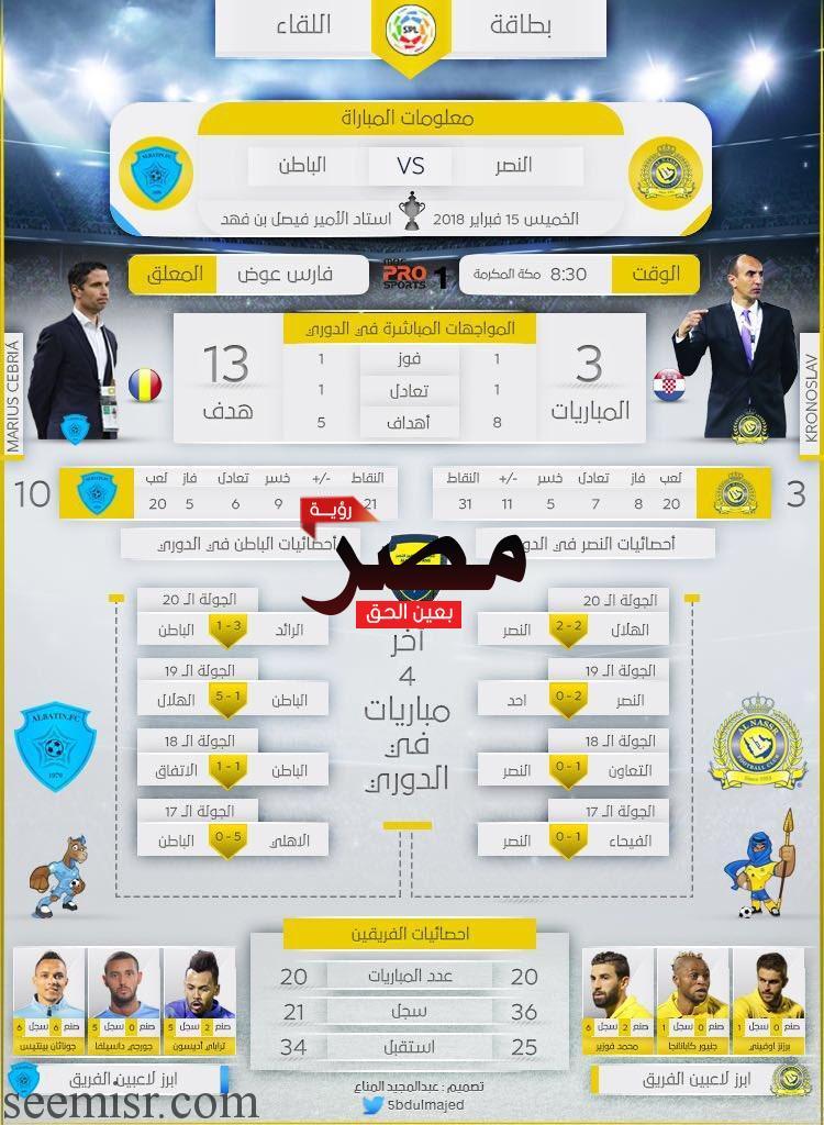 بطاقة مباراة النصر والباطن