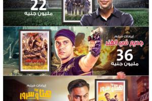 محمد إمام يحقق أعلى الإيرادات الفترة الأخيرة من مشواره الفني