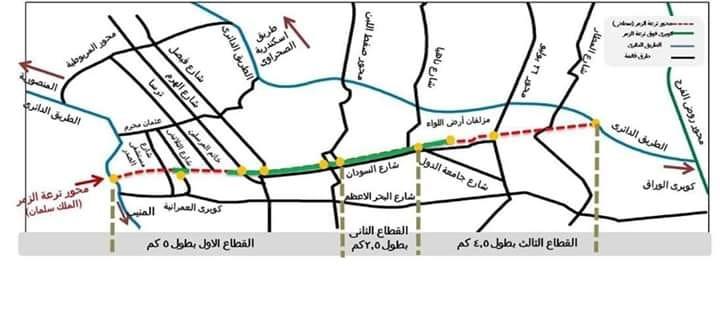 خريطة محور الملك سلمان