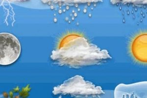 حالة الطقس اليوم الأحد 1 ديسمبر 2019 وبيان بدرجات الحرارة على مصر وبعض الدول العربية
